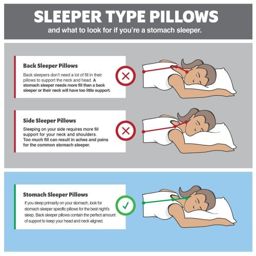 Proper Stomach sleepers guide